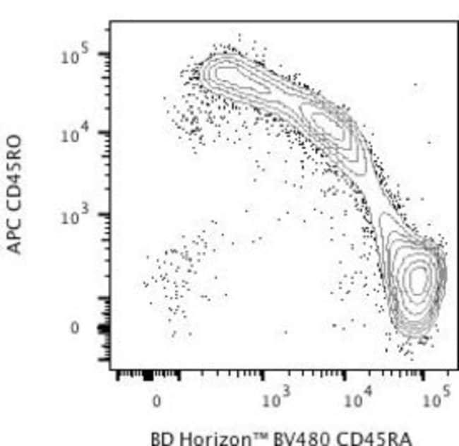 BD BV480 Mouse Anti-Human CD45RA 25 tests:Life Sciences