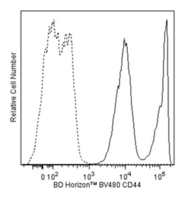 BD BV480 Rat Anti-Mouse CD44 0.25µg:Life Sciences