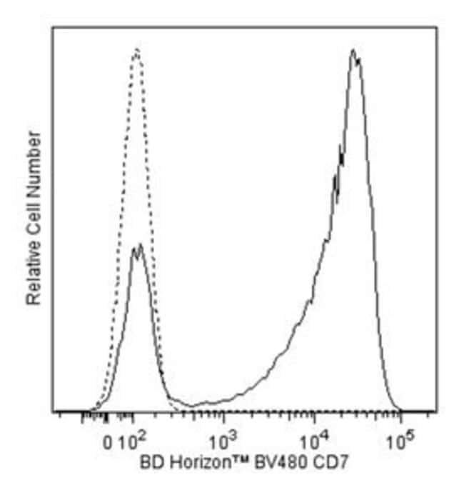 BD BV480 Mouse Anti-Human CD7 25 tests:Life Sciences
