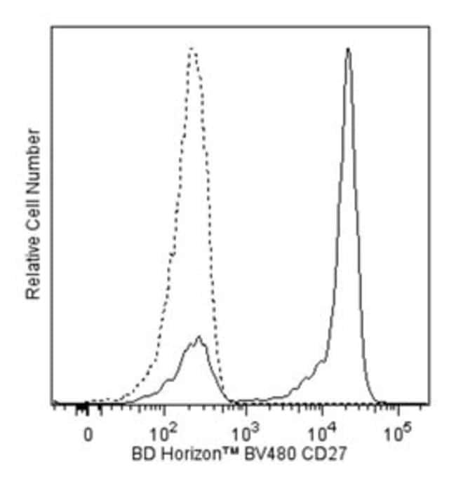 BD BV480 Mouse Anti-Human CD27 100 tests:Life Sciences