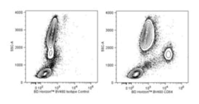 BD BV480 Mouse Anti-Human CD64 25 tests:Life Sciences
