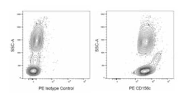 CD156c Mouse anti-Human, PE, Clone: 11G2, BD 50 Tests; PE