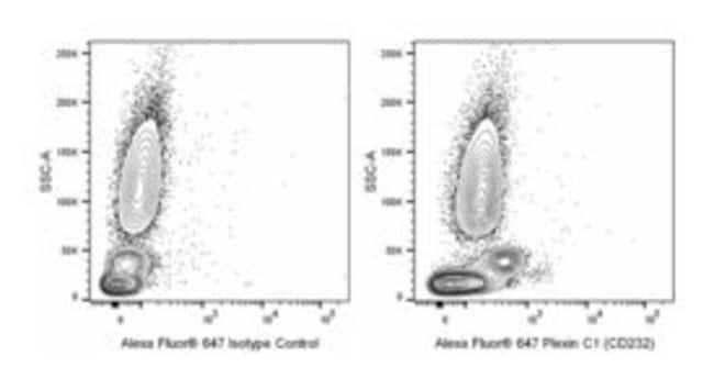 Plexin C1 (CD232) Mouse, Alexa Fluor 647, Clone: 544232, BD 25μg; Alexa
