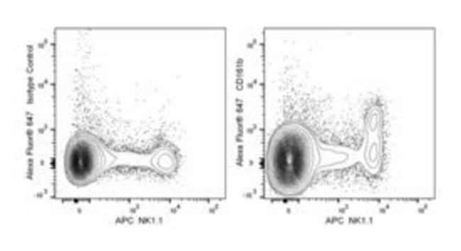 CD161b Rat anti-Mouse, Alexa Fluor 647, Clone: 2D9, BD 50μg; Alexa Fluor