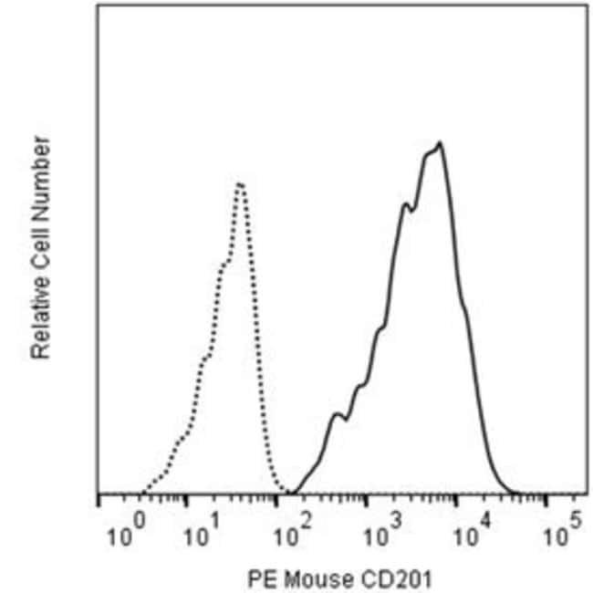 CD201 Rat anti-Mouse, PE, Clone: 1560, BD 50μg; PE