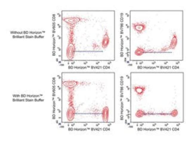 Brilliant Stain Buffer, BD Brilliant Stain buffer; 5mL:Gel Electrophoresis