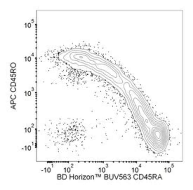 CD45RA Mouse anti-Human, BUV563, Clone: HI100, BD 100 Tests; BUV563 CD45RA Mouse anti-Human, BUV563, Clone: HI100, BD