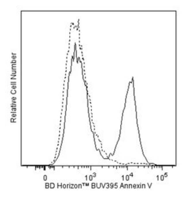 BDAnnexin V, BUV395, Recombinant Protein 100 Tests, Brilliant Ultraviolet