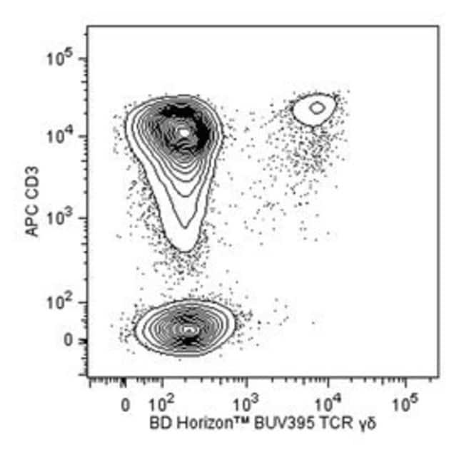 TCR Mouse anti-Human, BUV395, Clone: B1, BD 50µg; BUV395:Life Sciences