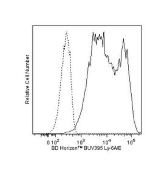 Ly-6A/E Rat anti-Mouse, BUV395, Clone: D7, BD 50µg; BUV395:Life Sciences