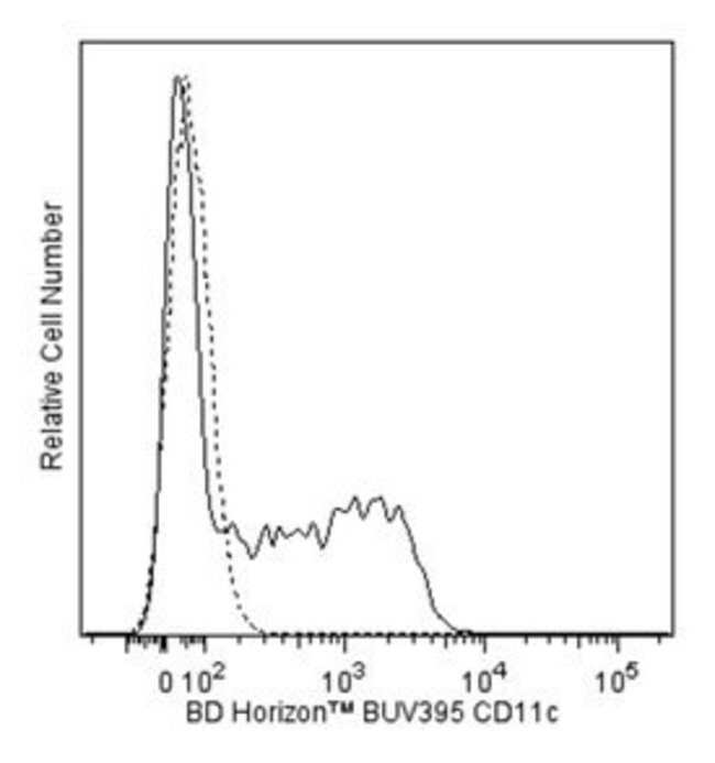 CD11c Hamster anti-Mouse, BUV395, Clone: HL3, BD 50µg; BUV395:Life