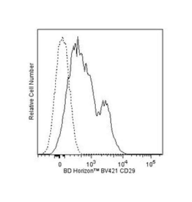 CD29 Hamster anti-Rat, Brilliant Violet 421, Clone: Ha2/5, BD 50µg;