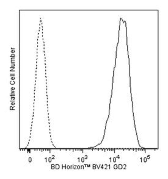 Disialoganglioside GD2 Mouse anti-Human, Brilliant Violet 421, Clone: 14.G2a,