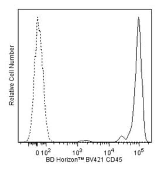 CD45 Mouse anti-Human, Brilliant Violet 421, Clone: HI30, BD 25 Tests; Brilliant Violet 421 CD45 Mouse anti-Human, Brilliant Violet 421, Clone: HI30, BD