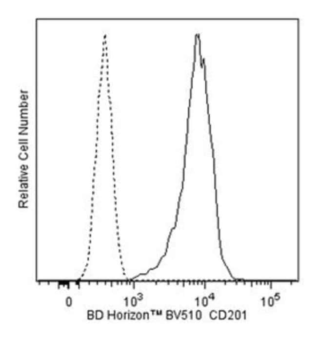 CD201 Rat anti-Human, Brilliant Violet 510, Clone: RCR-252, BD 100 Tests;