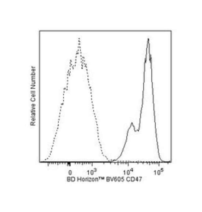 CD47, Mouse anti-Human, Clone: B6H12, BV605, BD 100 Tests; BV605