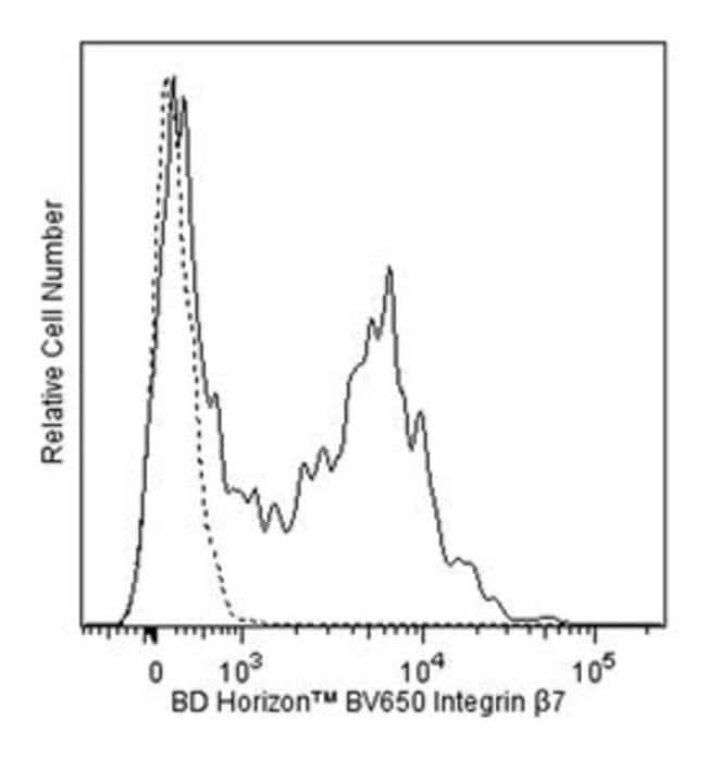 Integrin 7 Rat, Brilliant Violet 650, Clone: FIB504, BD 100 Tests; Brilliant
