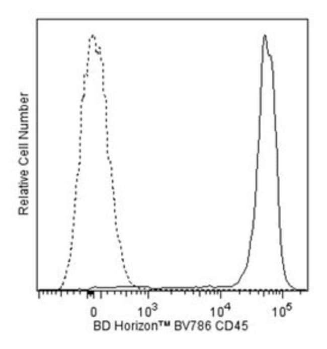 CD45 Rat anti-Mouse, Brilliant Violet 786, Clone: 30-F11, BD 50µg;