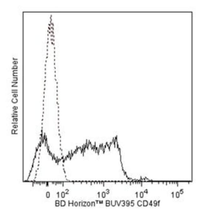 CD49f Rat anti-Human, BUV395, Clone: GoH3, BD 100 Tests; BUV395:Life Sciences