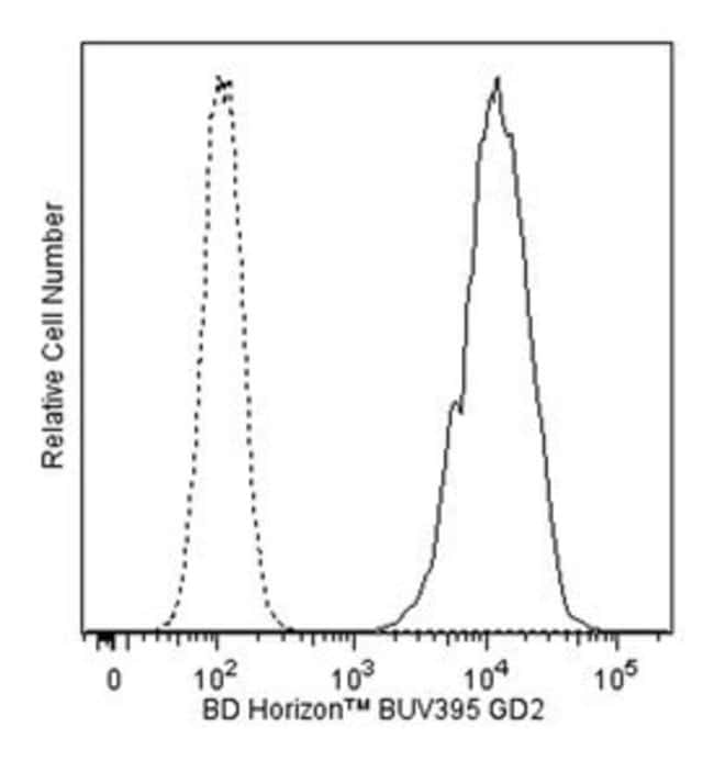 Disialoganglioside GD2 Mouse anti-Human, BUV395, Clone: 14.G2a, BD 50 Tests;