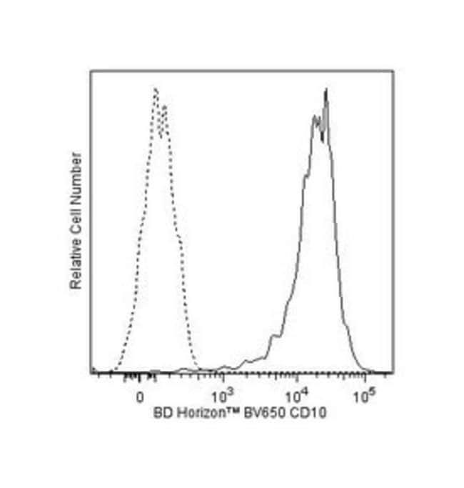 CD10 Mouse anti-Human, Brilliant Violet 650, Clone: HI10A, BD 100 Tests;