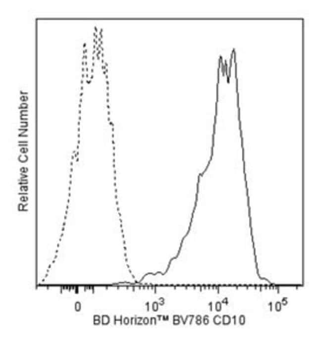 CD10 Mouse anti-Human, Brilliant Violet 786, Clone: HI10a, BD 100 Tests;