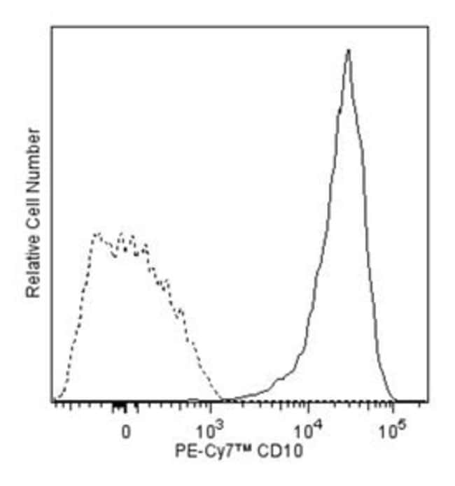 CD10 Mouse anti-Human, PE-Cy7, Clone: HI10a, BD 100 Tests; PE-Cy7 CD10 Mouse anti-Human, PE-Cy7, Clone: HI10a, BD