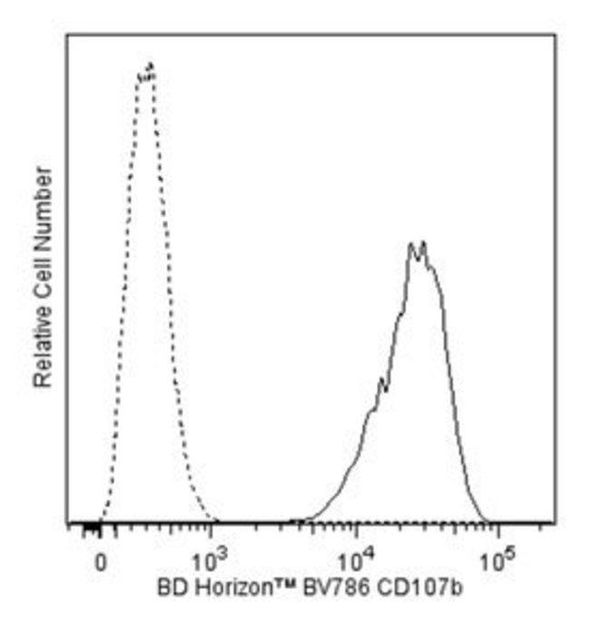 CD107b Mouse anti-Human, Brilliant Violet 786, Clone: H4B4, BD 50 Tests;