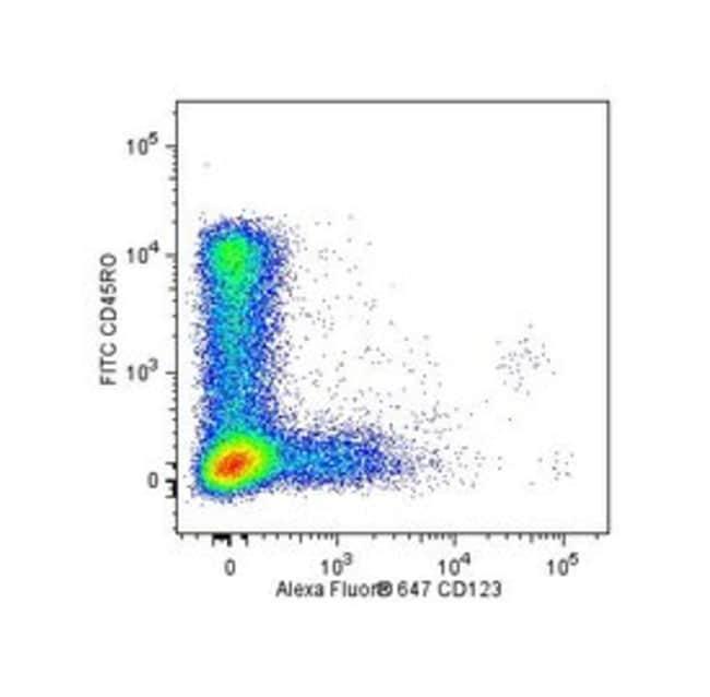 CD123 Mouse anti-Human, Alexa Fluor 647, Clone: 9F5, BD 50 Tests; Alexa