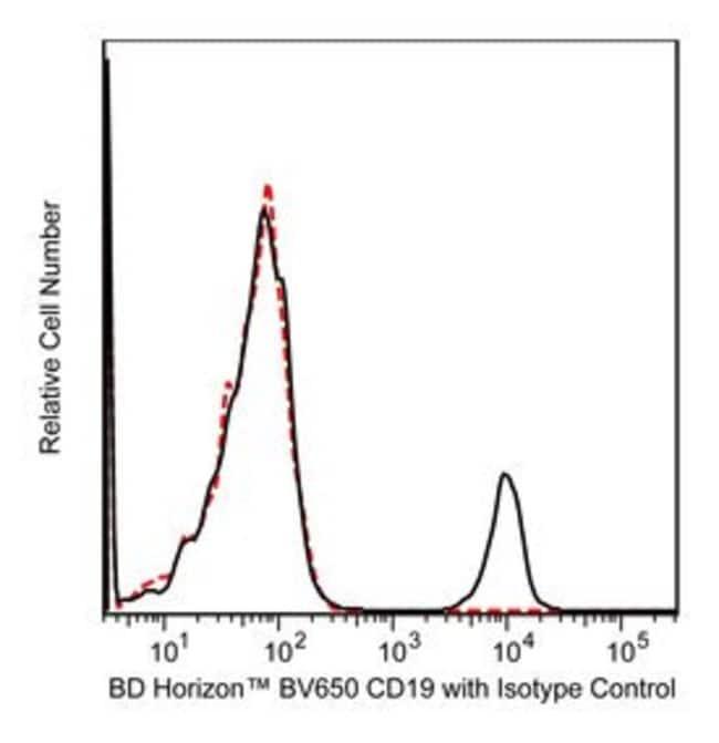 CD19 Mouse anti-Human, Brilliant Violet 650, Clone: SJ25C1, BD 100 tests; Brilliant Violet 650 CD19 Mouse anti-Human, Brilliant Violet 650, Clone: SJ25C1, BD