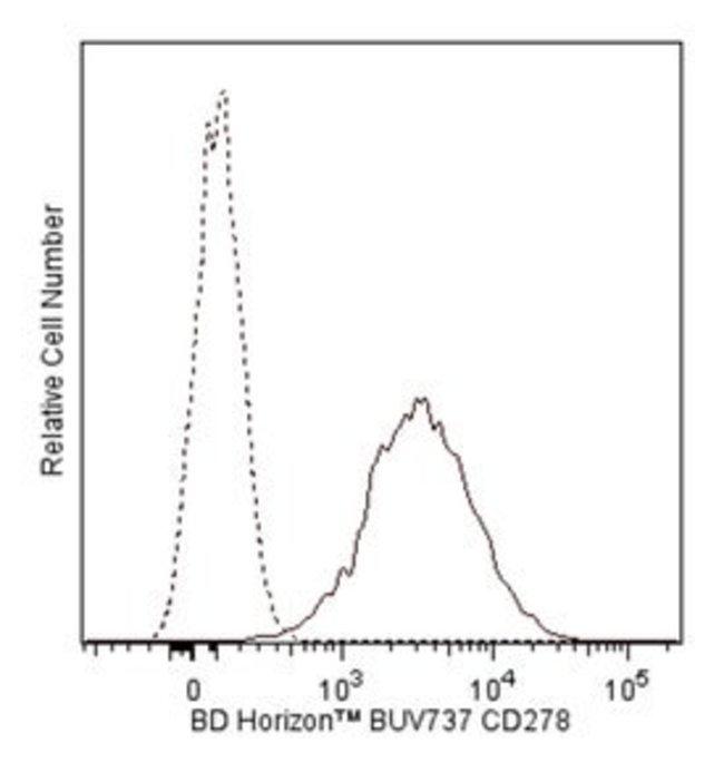 CD278 Mouse anti-Human, BUV737, Clone: DX29, BD 50 Tests; BUV737:Life Sciences