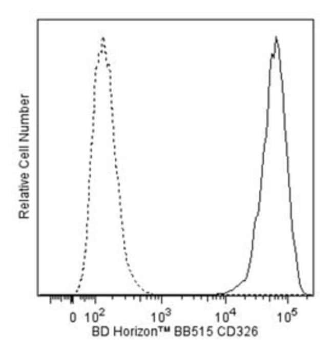 CD326 Mouse anti-Human, BB515, Clone: EBA-1, BD 50 Tests; BB515:Life Sciences