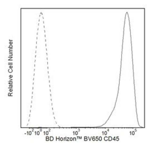 CD45 Mouse anti-Human, Brilliant Violet 650, Clone: HI30, BD 100 Tests;