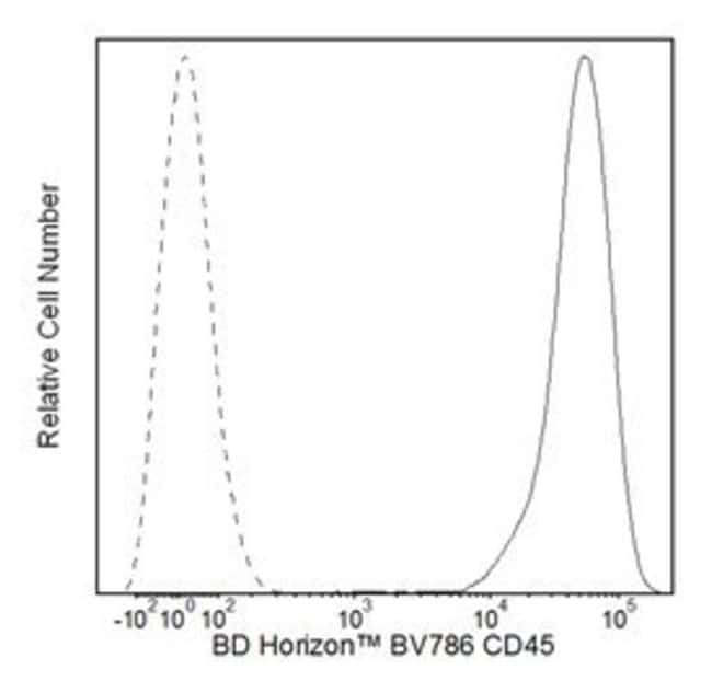 CD45 Mouse anti-Human, Brilliant Violet 786, Clone: HI30, BD 100 Tests;