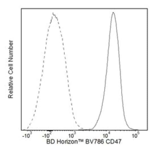 CD47, Mouse anti-Human, Clone: B6H12, BV786, BD 100 Tests; BV786