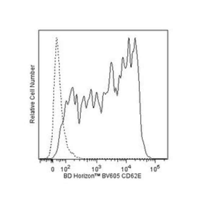 CD62E Mouse anti-Human, Brilliant Violet 605, Clone: 68-5H11, BD 100 Tests;