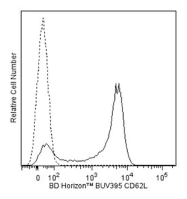CD62L Mouse anti-Human, BUV395, Clone: SK11, BD 50 Tests; BUV395:Life Sciences