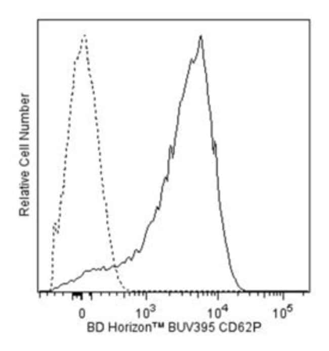 CD62P Mouse anti-Human, BUV395, Clone: AK-4, BD 50 Tests; BUV395:Life Sciences