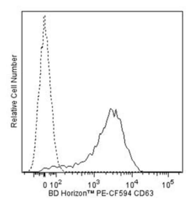 CD63 Mouse anti-Human, PE-CF594, Clone: H5C6, BD 50 Tests; PE-CF594:Life