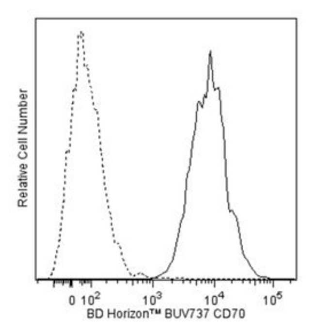 CD70 Mouse anti-Human, BUV737, Clone: Ki-24, BD 50 Tests; BUV737:Antibodies