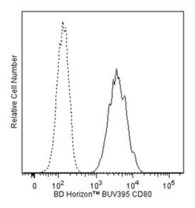CD80 Mouse anti-Human, BUV395, Clone: L307.4, BD 50 Tests; BUV395:Life