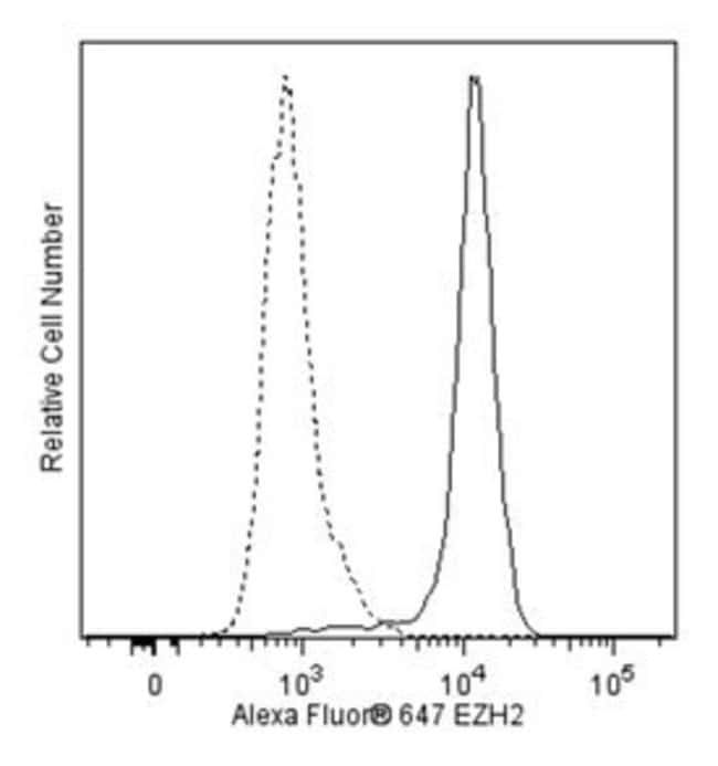 EZH2 Mouse, Alexa Fluor 647, Clone: 11/EZH2, BD 50 Tests; Alexa Fluor 647:Life