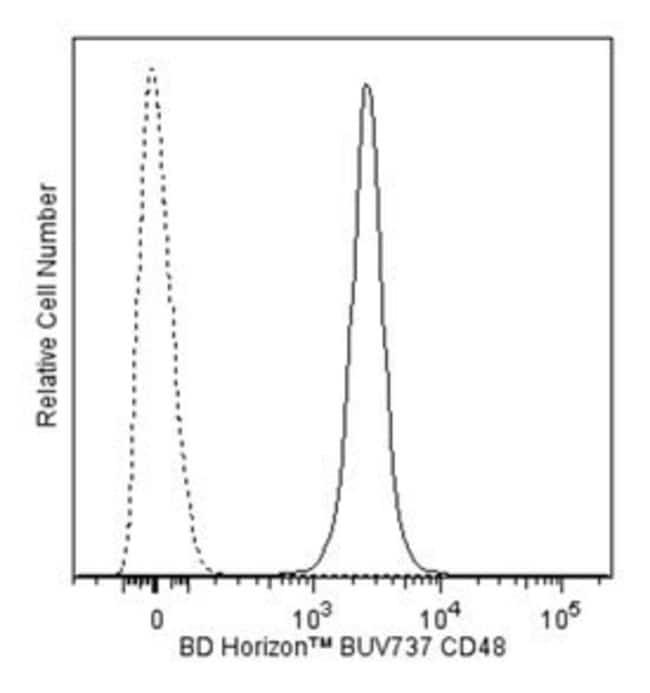 CD48 Hamster anti-Mouse, BUV737, Clone: HM48-1, BD 50µg; BUV737:Life