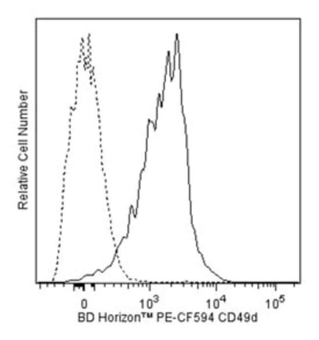 CD49d Rat anti-Mouse, PE-CF594, Clone: R1-2, BD 50µg; PE-CF594:Life