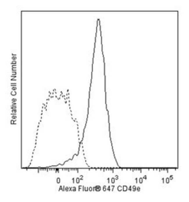 CD49e Rat anti-Mouse, Alexa Fluor 647, Clone: 5H10-27 (MFR5), BD 100µg;