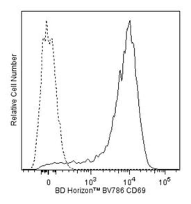 CD69 Hamster anti-Mouse, Brilliant Violet 786, Clone: H1.2F3, BD 50µg;