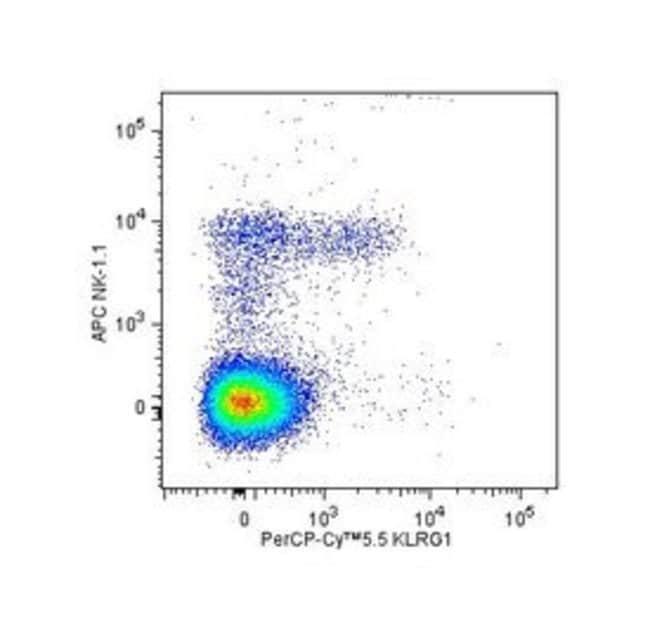 KLRG1 Rat anti-Mouse, PerCP-Cy5.5, Clone: 2F1, BD 50µg; PerCP-Cy5.5:Life