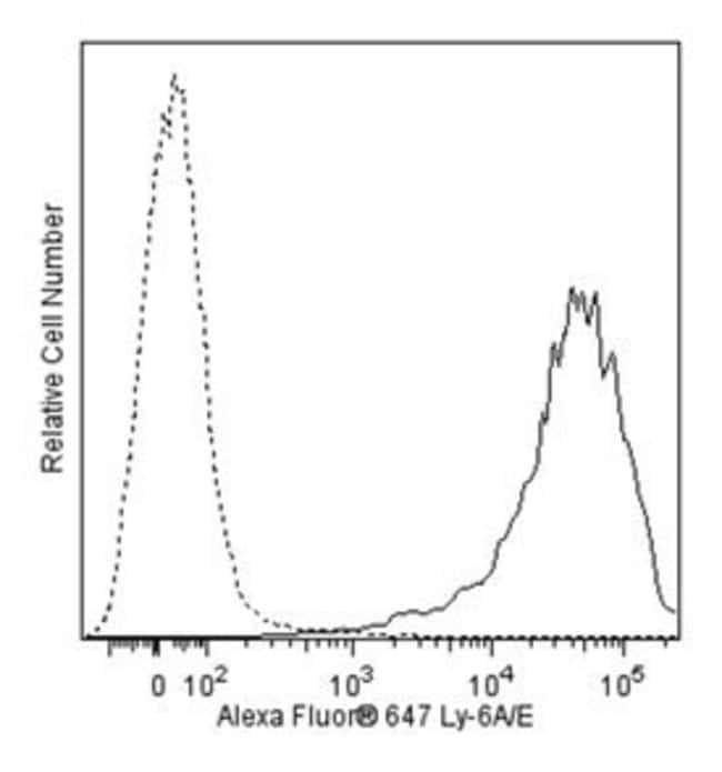 Ly-6A/E Rat anti-Mouse, Alexa Fluor 647, Clone: E13-161.7, BD 50μg; Alexa