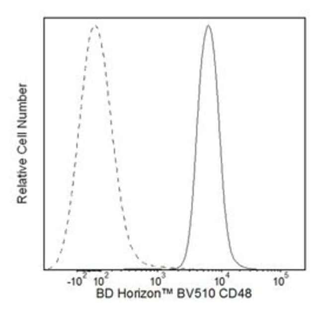 CD48 Hamster anti-Mouse, Brilliant Violet 510, Clone: HM48-1, BD 50µg;