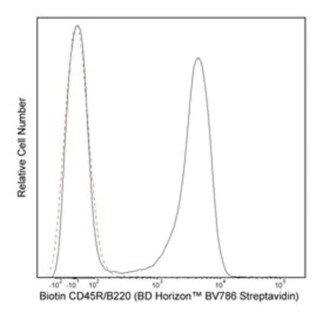 anti-Streptavidin, Brilliant Violet 786, Clone: Streptavidin, BD 100µg;